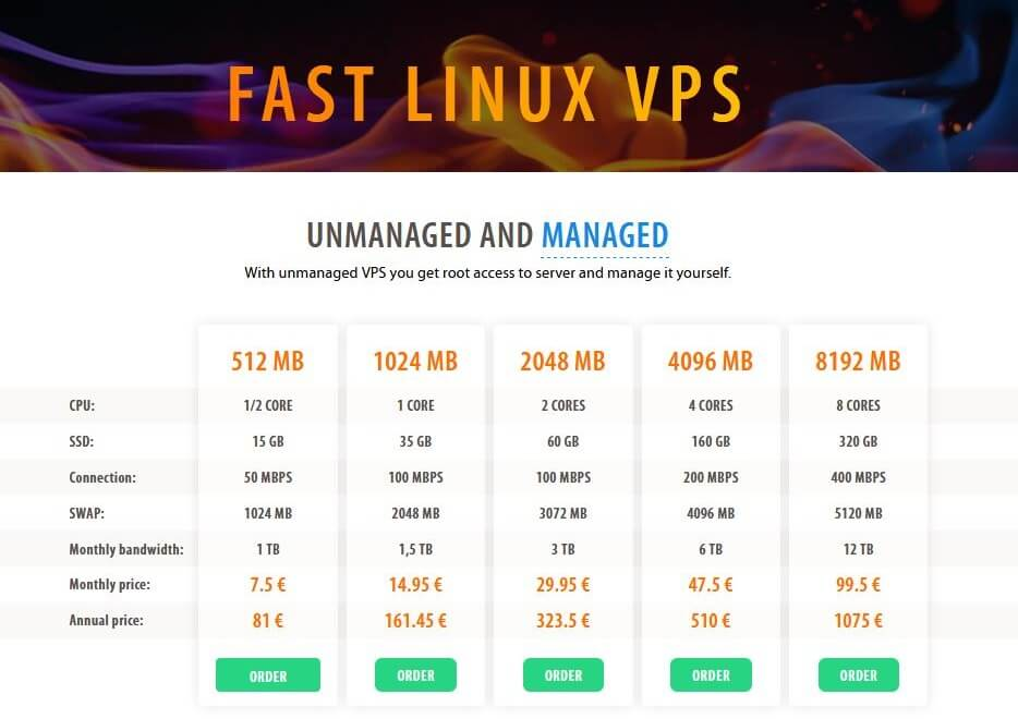 Fozzy Fast Linux VPS
